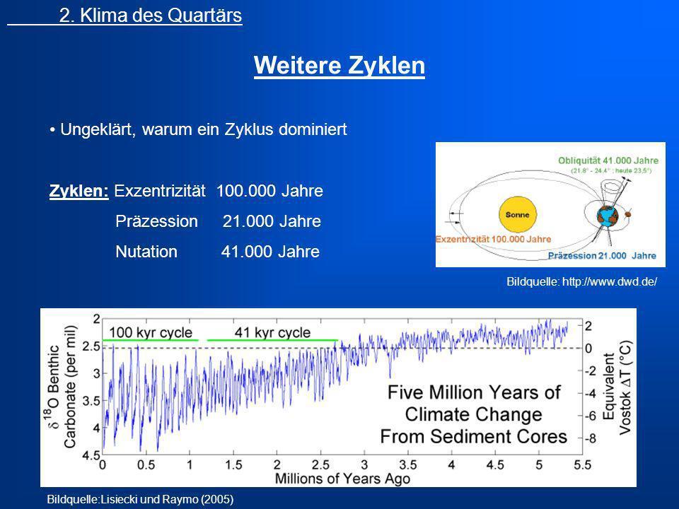 Das Klima des Holozäns Aktuelles Interstadial (Warmzeit) : Holozän (Beginn vor 11.000 Jahren)