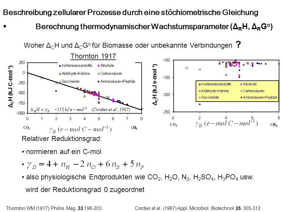 Beschreibung zellularer Prozesse durch eine stöchiometrische Gleichung Berechnung thermodynamischer Wachstumsparameter (Δ R H, Δ R G o ) Woher Δ C H u