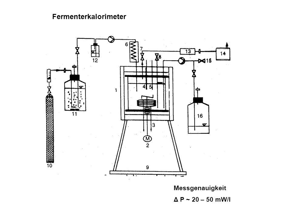 Fermenterkalorimeter Messgenauigkeit Δ P ~ 20 – 50 mW/l