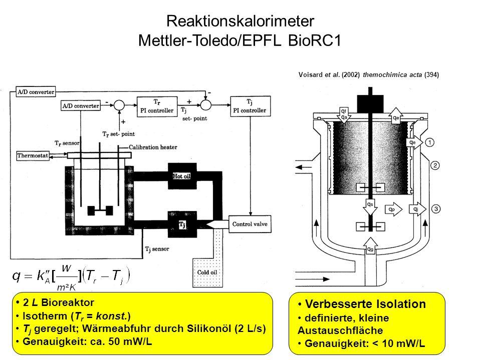 Reaktionskalorimeter Mettler-Toledo/EPFL BioRC1 2 L Bioreaktor Isotherm (T r = konst.) T j geregelt; Wärmeabfuhr durch Silikonöl (2 L/s) Genauigkeit: