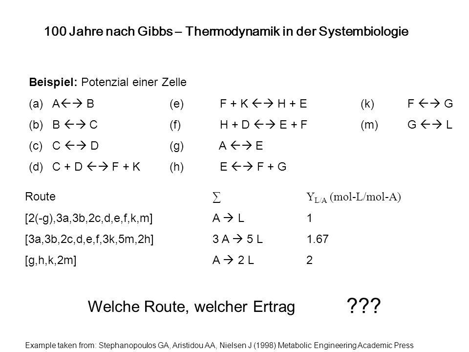 Beispiel: Potenzial einer Zelle (a)A B(e) F + K H + E (k) F G (b)B C(f) H + D E + F (m) G L (c)C D(g) A E (d)C + D F + K(h) E F + G RouteY L/A (mol-L/