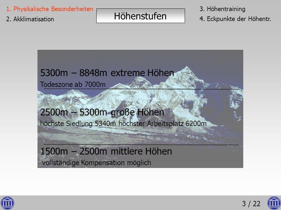 3 / 22 5300m – 8848m extreme Höhen Todeszone ab 7000m 2500m – 5300m große Höhen höchste Siedlung 5340m höchster Arbeitsplatz 6200m 1500m – 2500m mittl