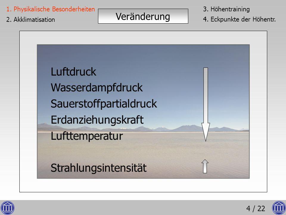 4 / 22 Luftdruck Wasserdampfdruck Sauerstoffpartialdruck Erdanziehungskraft Lufttemperatur Strahlungsintensität Veränderung 1. Physikalische Besonderh