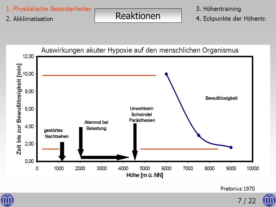 7 / 22 Pretorius 1970 Auswirkungen akuter Hypoxie auf den menschlichen Organismus Reaktionen 1. Physikalische Besonderheiten 2. Akklimatisation 4. 3.