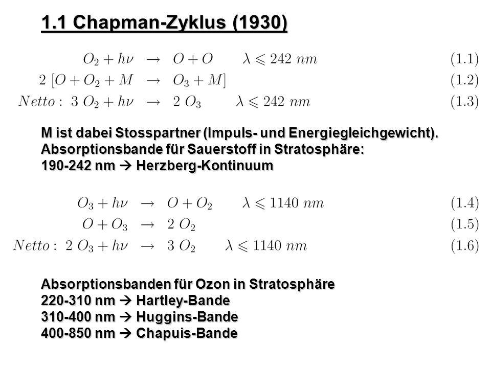 1.1 Chapman-Zyklus (1930) M ist dabei Stosspartner (Impuls- und Energiegleichgewicht). Absorptionsbande für Sauerstoff in Stratosphäre: 190-242 nm Her