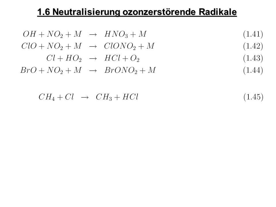 1.6 Neutralisierung ozonzerstörende Radikale