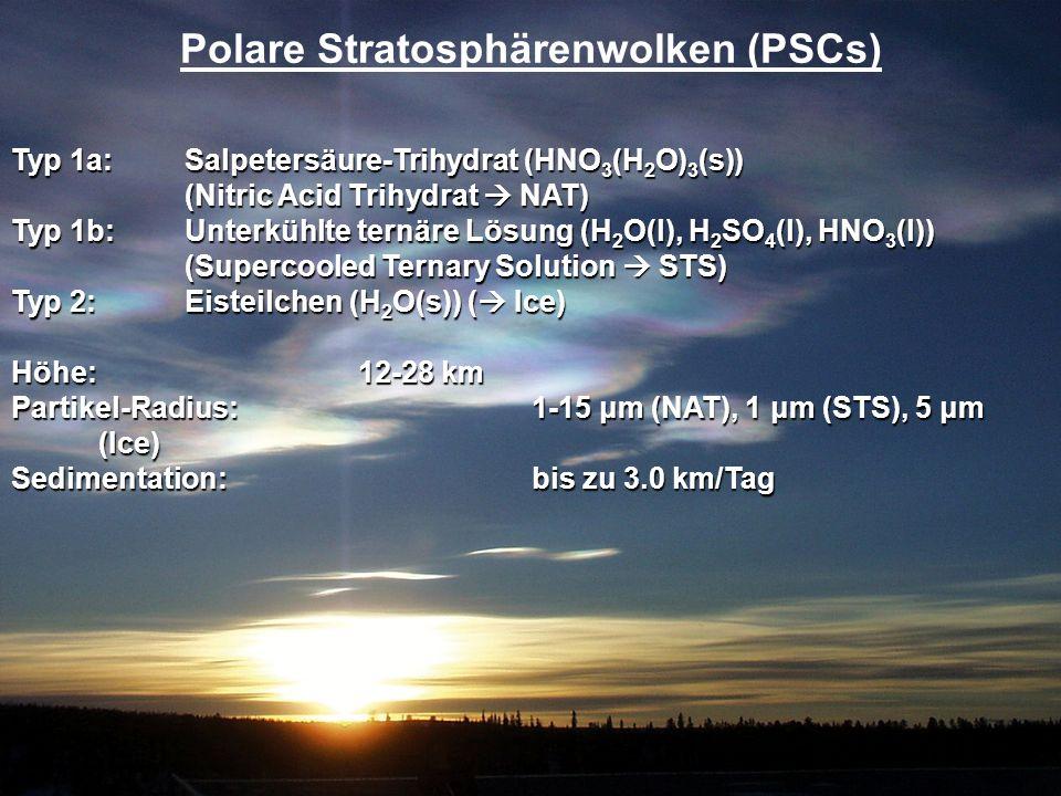 Polare Stratosphärenwolken (PSCs) Typ 1a: Salpetersäure-Trihydrat (HNO 3 (H 2 O) 3 (s)) (Nitric Acid Trihydrat NAT) (Nitric Acid Trihydrat NAT) Typ 1b