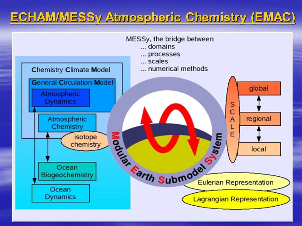 Langzeitsimulation 1978 bis 2050 entsprechend Simulation REF 2 WMO 2006 Randbedingungen chemischer Tracer: IPCC-A1B-Szenario [IPCC, 2001]: CO 2, N 2 O, CH 4 IPCC-A1B-Szenario [IPCC, 2001]: CO 2, N 2 O, CH 4 WMO-Szenario Ab [WMO, 2007]: FCKW-11, FCKW-12* (incl.
