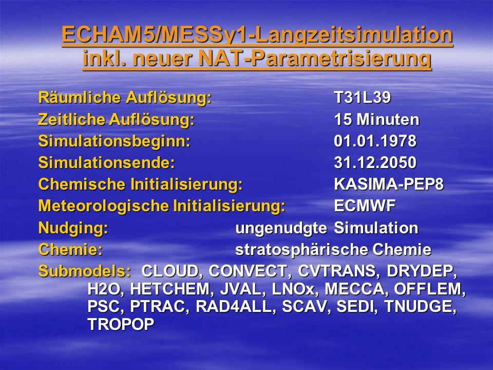 ECHAM5/MESSy1-Langzeitsimulation inkl. neuer NAT-Parametrisierung Räumliche Auflösung:T31L39 Zeitliche Auflösung: 15 Minuten Simulationsbeginn:01.01.1