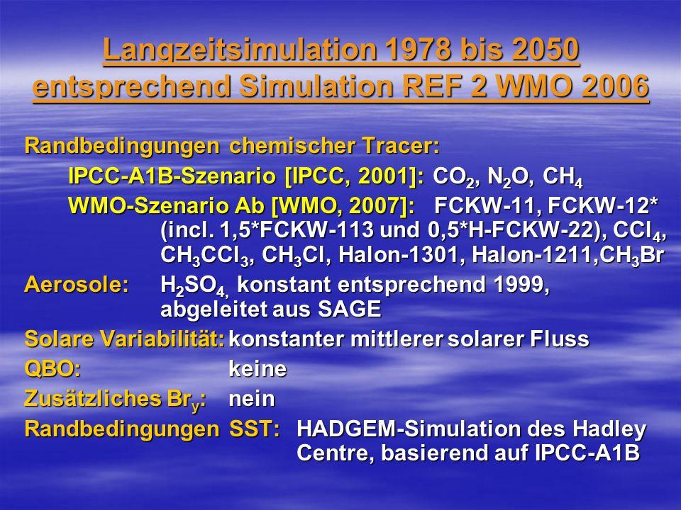 Langzeitsimulation 1978 bis 2050 entsprechend Simulation REF 2 WMO 2006 Randbedingungen chemischer Tracer: IPCC-A1B-Szenario [IPCC, 2001]: CO 2, N 2 O