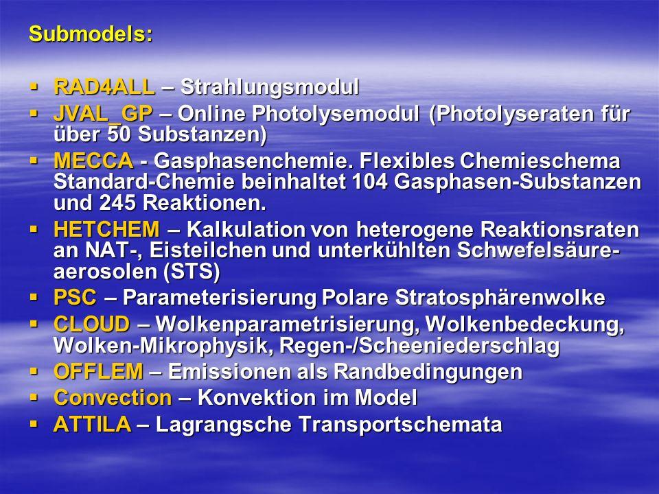 Ozonchemie in der mittleren Atmosphäre