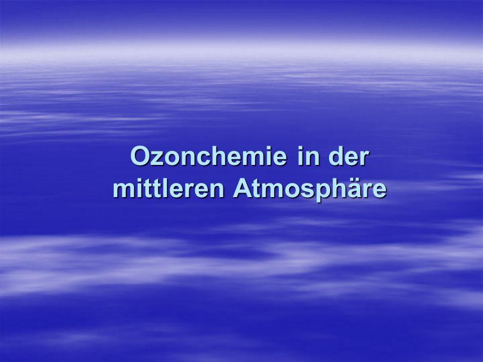 Mischungsverhältnis (in ppmv) Ozonsäule in DU (1 DU=0.01 mm Höhe der Ozonsäule bei 0°C und 1atm Luftdruck) Partialdruck (in hPa) Ozoneinheiten