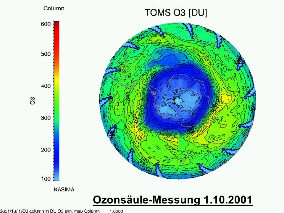 Ozonsäule- Modell 1.10.2001