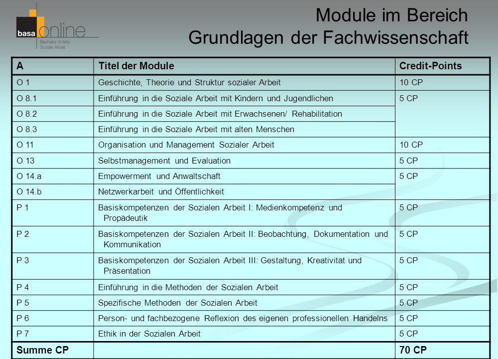Module im Bereich Grundlagen der Fachwissenschaft ATitel der ModuleCredit-Points O 1Geschichte, Theorie und Struktur sozialer Arbeit10 CP O 8.1Einführ