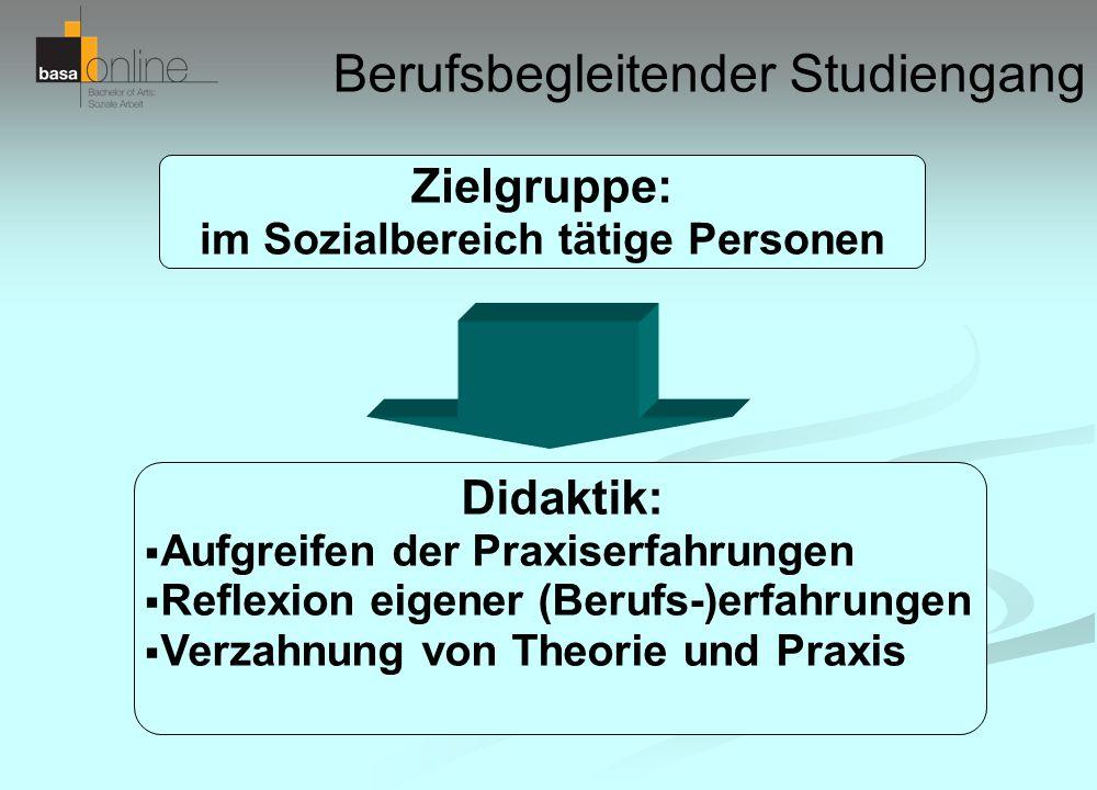Zielgruppe: im Sozialbereich tätige Personen Didaktik: Aufgreifen der Praxiserfahrungen Reflexion eigener (Berufs-)erfahrungen Verzahnung von Theorie