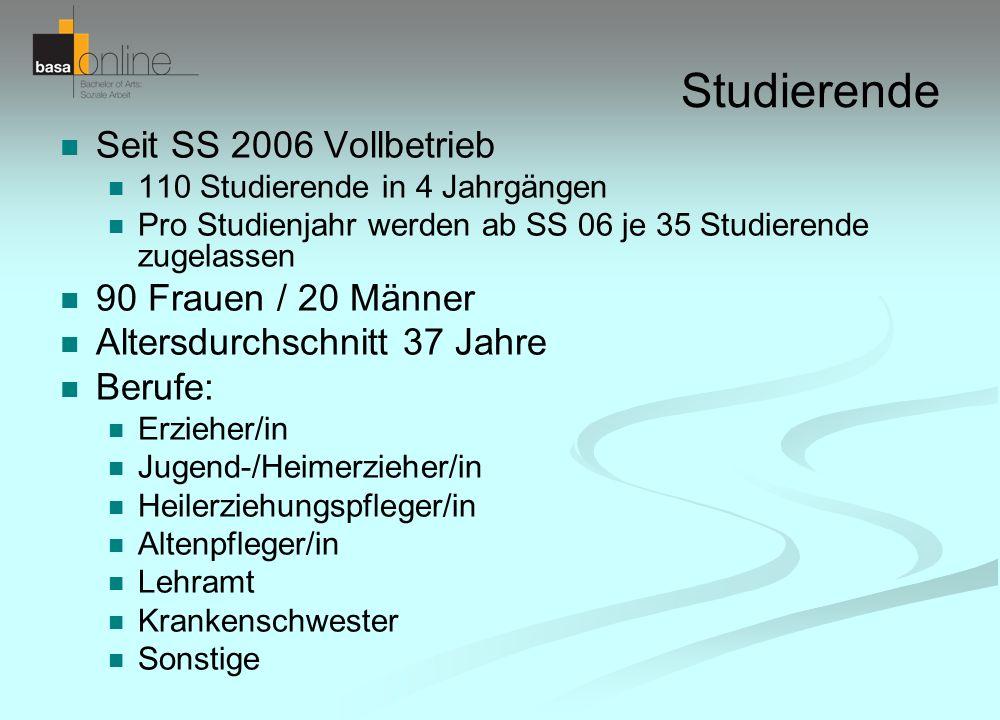 Studierende Seit SS 2006 Vollbetrieb 110 Studierende in 4 Jahrgängen Pro Studienjahr werden ab SS 06 je 35 Studierende zugelassen 90 Frauen / 20 Männe