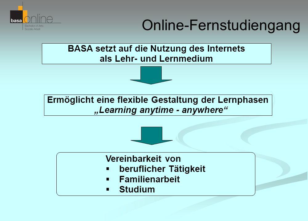 Online-Fernstudiengang BASA setzt auf die Nutzung des Internets als Lehr- und Lernmedium Vereinbarkeit von beruflicher Tätigkeit Familienarbeit Studiu