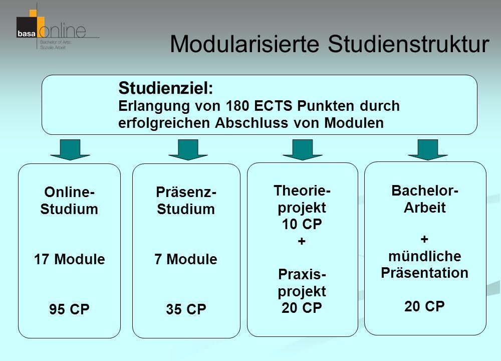 Modularisierte Studienstruktur Studienziel: Erlangung von 180 ECTS Punkten durch erfolgreichen Abschluss von Modulen Online- Studium 17 Module 95 CP P