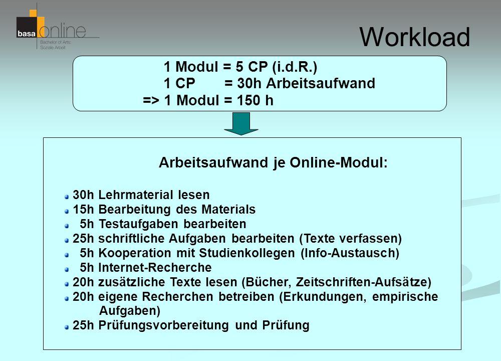 Workload 1 Modul = 5 CP (i.d.R.) 1 CP = 30h Arbeitsaufwand => 1 Modul = 150 h Arbeitsaufwand je Online-Modul: 30h Lehrmaterial lesen 15h Bearbeitung d