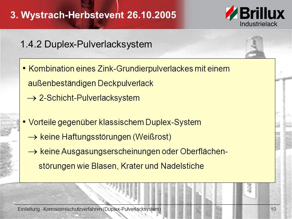 3. Wystrach-Herbstevent 26.10.2005 1.4.2 Duplex-Pulverlacksystem Kombination eines Zink-Grundierpulverlackes mit einem außenbeständigen Deckpulverlack