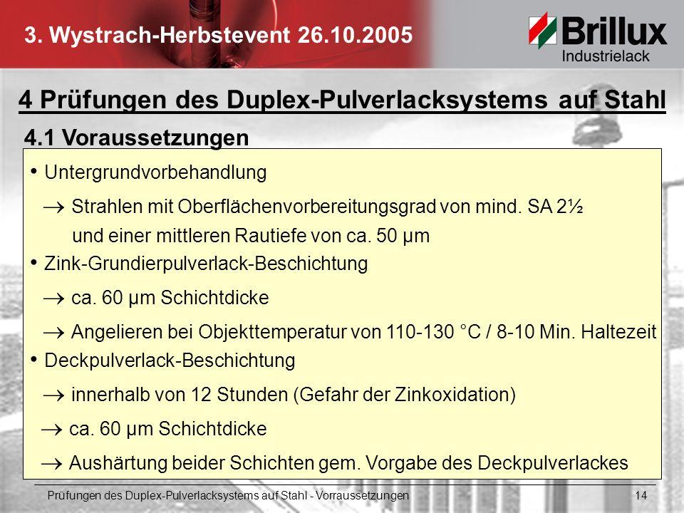 3. Wystrach-Herbstevent 26.10.2005 4 Prüfungen des Duplex-Pulverlacksystems auf Stahl 4.1 Voraussetzungen Untergrundvorbehandlung Strahlen mit Oberflä