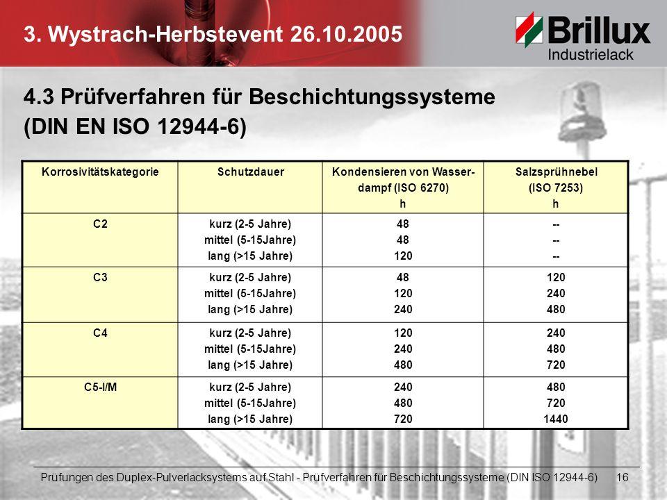 3. Wystrach-Herbstevent 26.10.2005 4.3 Prüfverfahren für Beschichtungssysteme (DIN EN ISO 12944-6) KorrosivitätskategorieSchutzdauerKondensieren von W