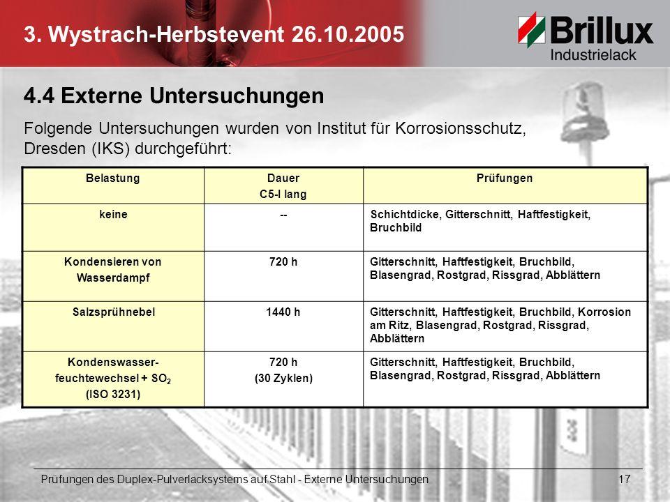 3. Wystrach-Herbstevent 26.10.2005 4.4 Externe Untersuchungen BelastungDauer C5-I lang Prüfungen keine--Schichtdicke, Gitterschnitt, Haftfestigkeit, B