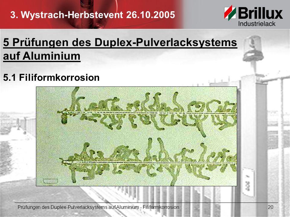 3. Wystrach-Herbstevent 26.10.2005 5 Prüfungen des Duplex-Pulverlacksystems auf Aluminium Prüfungen des Duplex-Pulverlacksystems auf Aluminium - Filif