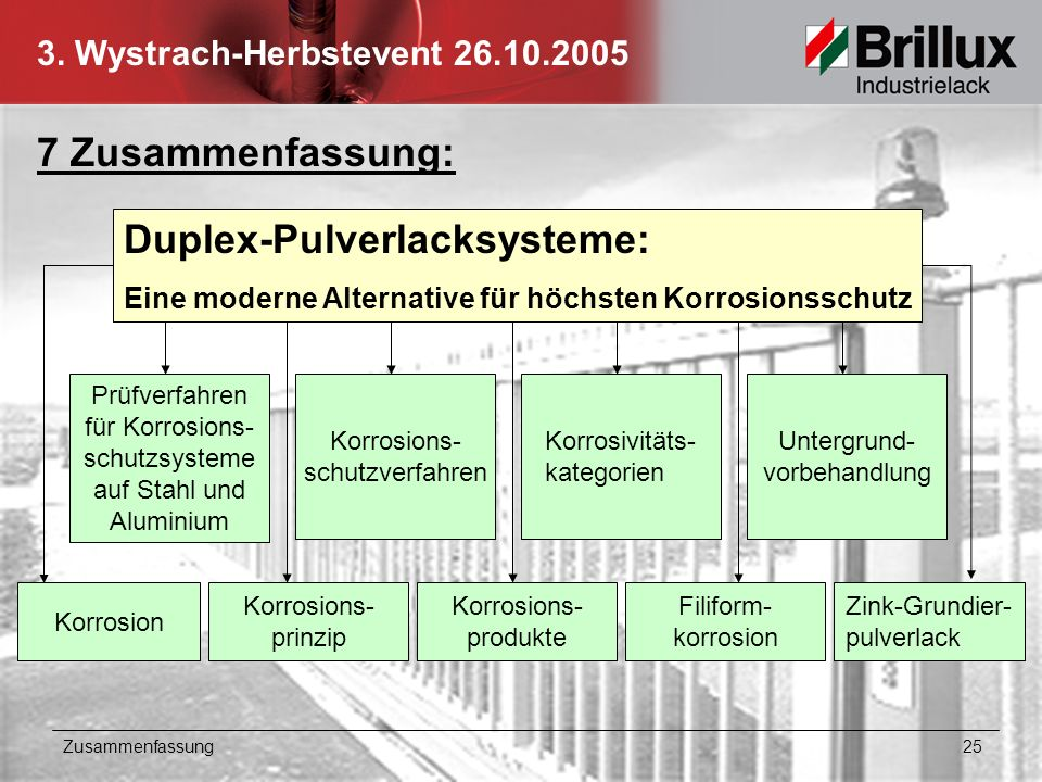 3. Wystrach-Herbstevent 26.10.2005 Zusammenfassung 25 7 Zusammenfassung: Duplex-Pulverlacksysteme: Eine moderne Alternative für höchsten Korrosionssch