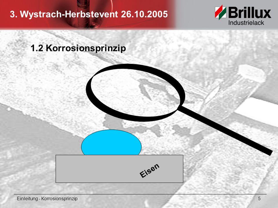 3. Wystrach-Herbstevent 26.10.2005 Eisen 1.2 Korrosionsprinzip Einleitung - Korrosionsprinzip 5