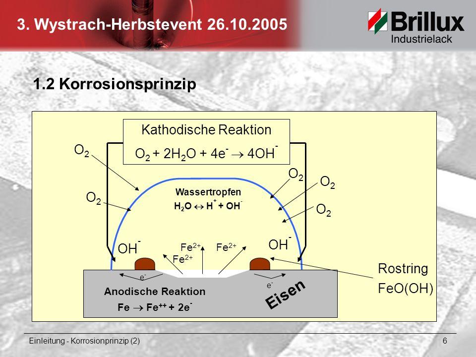3. Wystrach-Herbstevent 26.10.2005 O2O2 O2O2 O2O2 O2O2 O2O2 Fe 2+ Rostring FeO(OH) Anodische Reaktion Fe Fe ++ + 2e - Eisen Wassertropfen H 2 O H + +