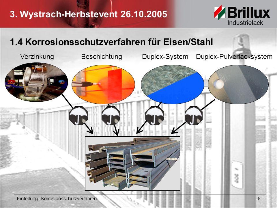 3. Wystrach-Herbstevent 26.10.2005 1.4 Korrosionsschutzverfahren für Eisen/Stahl VerzinkungBeschichtungDuplex-SystemDuplex-Pulverlacksystem Einleitung