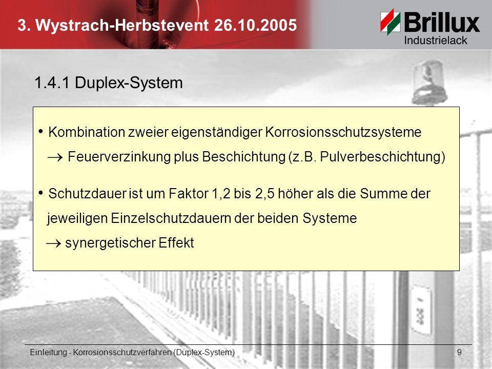 3. Wystrach-Herbstevent 26.10.2005 1.4.1 Duplex-System Kombination zweier eigenständiger Korrosionsschutzsysteme Feuerverzinkung plus Beschichtung (z.