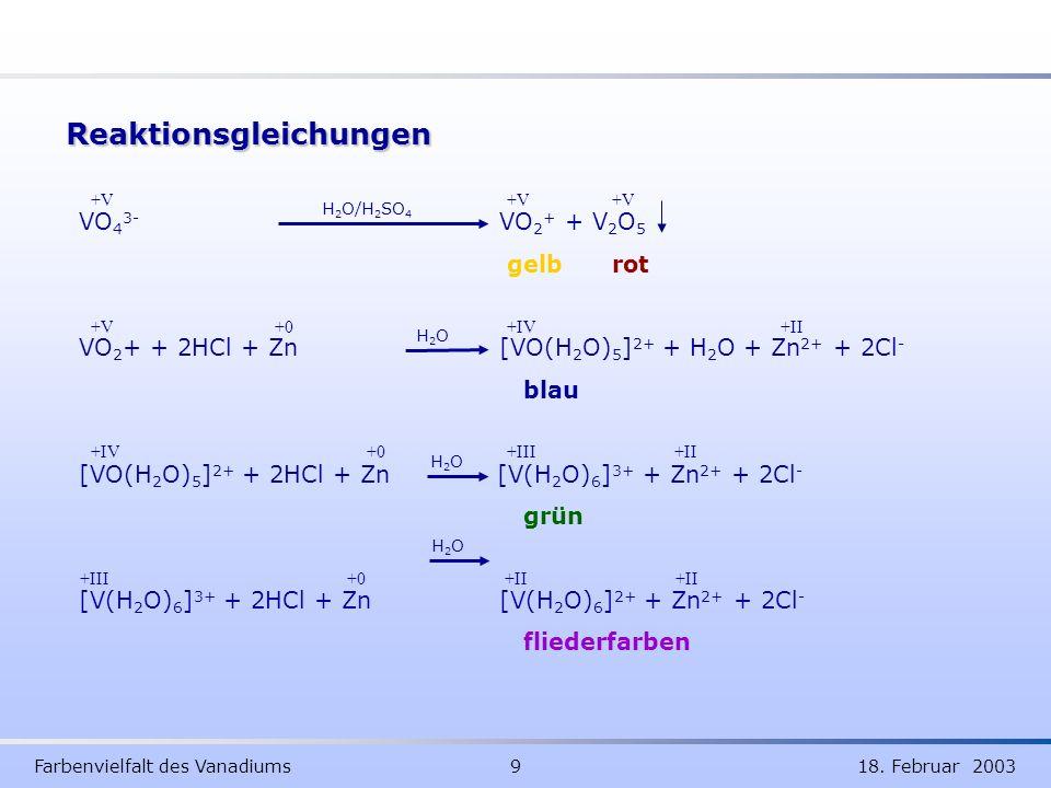 Farbenvielfalt des Vanadiums 9 18. Februar 2003 Reaktionsgleichungen VO 4 3- VO 2 + + V 2 O 5 gelb rot VO 2 + + 2HCl + Zn [VO(H 2 O) 5 ] 2+ + H 2 O +