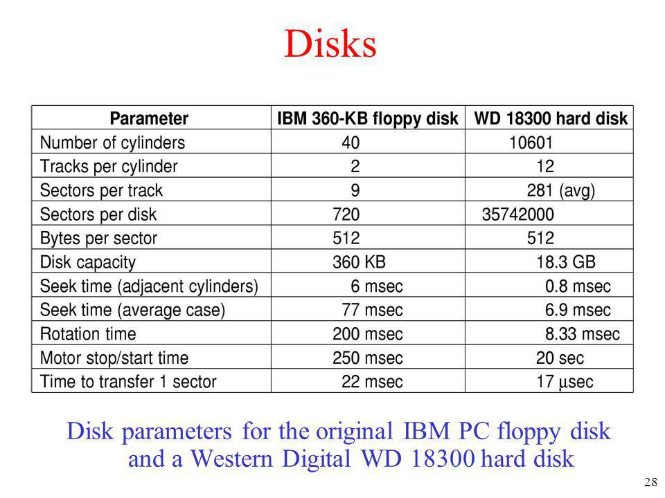 28 Disks Disk parameters for the original IBM PC floppy disk and a Western Digital WD 18300 hard disk