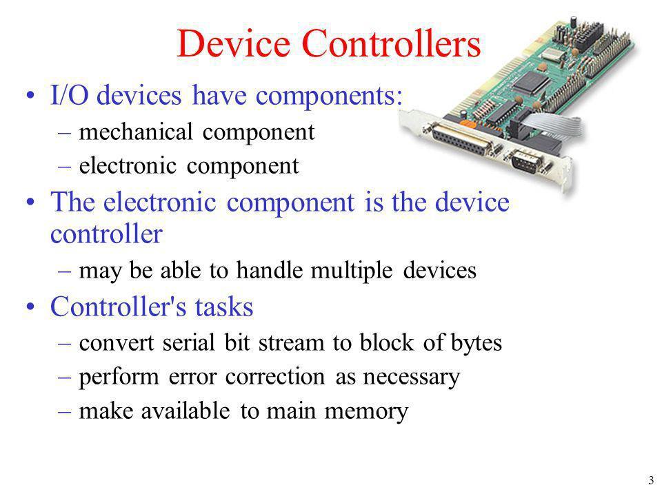 64 Power Management (1) Power consumption of various parts of a laptop computer
