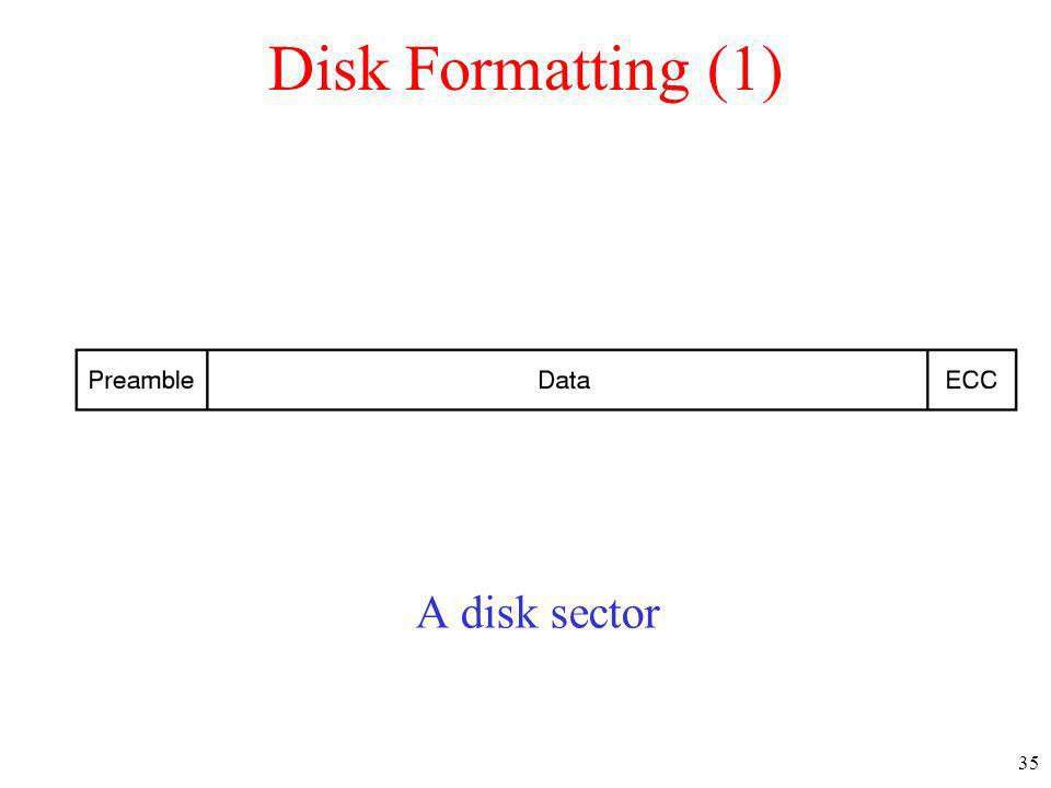 35 Disk Formatting (1) A disk sector