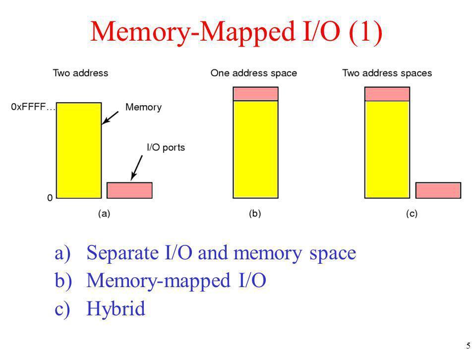 6 I/O, Memory, and Data Transfer (a) A single-bus architecture (b) A dual-bus memory architecture