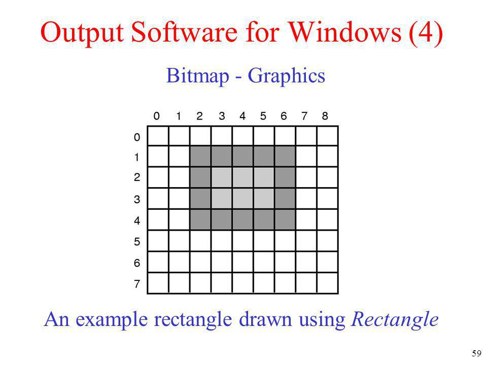 59 Output Software for Windows (4) An example rectangle drawn using Rectangle Bitmap - Graphics