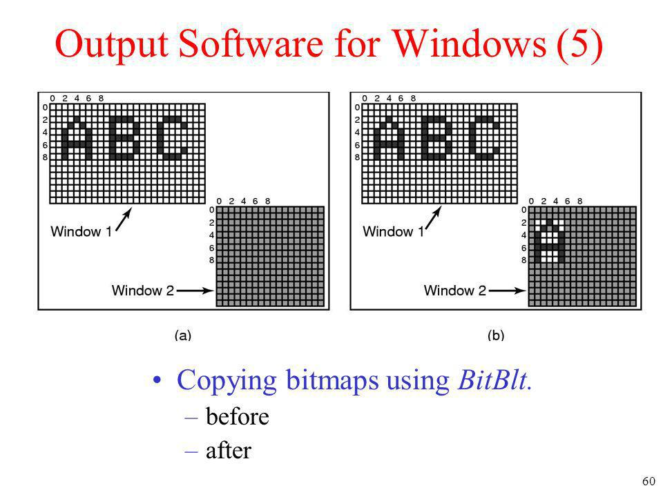 60 Output Software for Windows (5) Copying bitmaps using BitBlt. –before –after