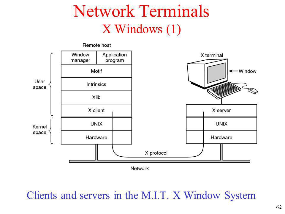 62 Network Terminals X Windows (1) Clients and servers in the M.I.T. X Window System
