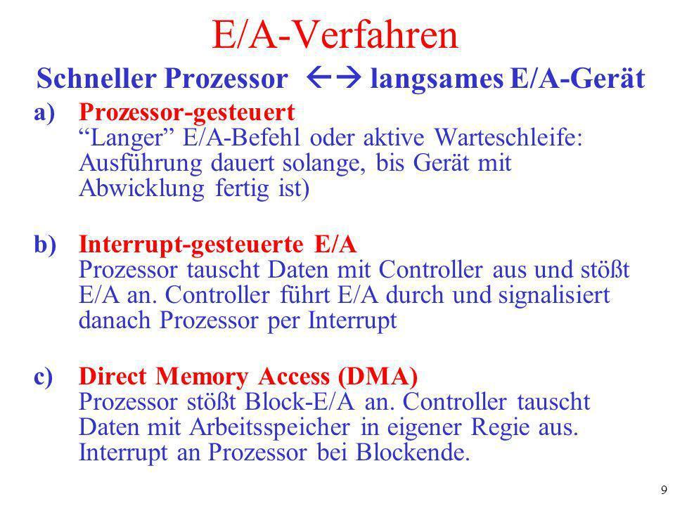 40 Disk Arm Scheduling Algorithms (3) The elevator algorithm for scheduling disk requests