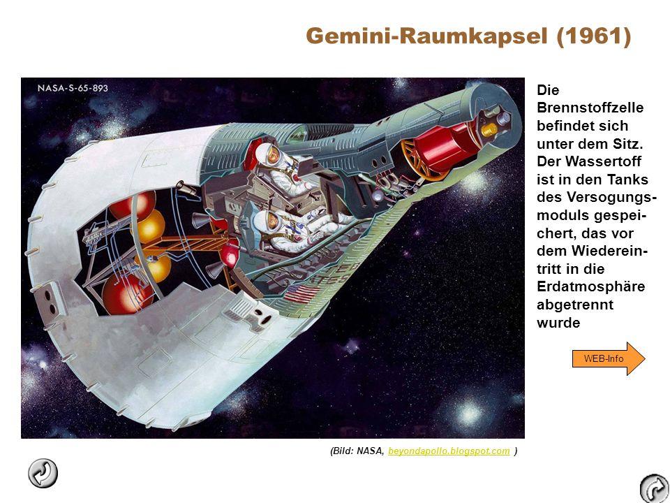 Gemini-Raumkapsel (1961) WEB-Info Die Brennstoffzelle befindet sich unter dem Sitz. Der Wassertoff ist in den Tanks des Versogungs- moduls gespei- che