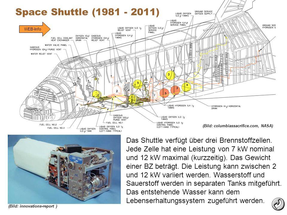 Space Shuttle (1981 - 2011) Das Shuttle verfügt über drei Brennstoffzellen. Jede Zelle hat eine Leistung von 7 kW nominal und 12 kW maximal (kurzzeiti