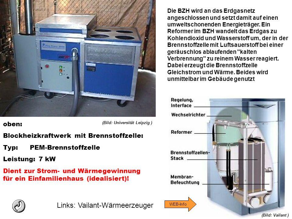 oben: Blockheizkraftwerk mit Brennstoffzelle: Typ:PEM-Brennstoffzelle Leistung:7 kW Dient zur Strom- und Wärmegewinnung für ein Einfamilienhaus (ideal