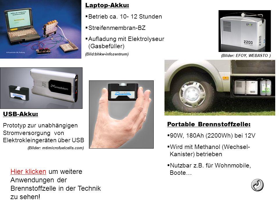 Laptop-Akku: Betrieb ca. 10- 12 Stunden Streifenmembran-BZ Aufladung mit Elektrolyseur (Gasbefüller) USB-Akku: Prototyp zur unabhängigen Stromversorgu