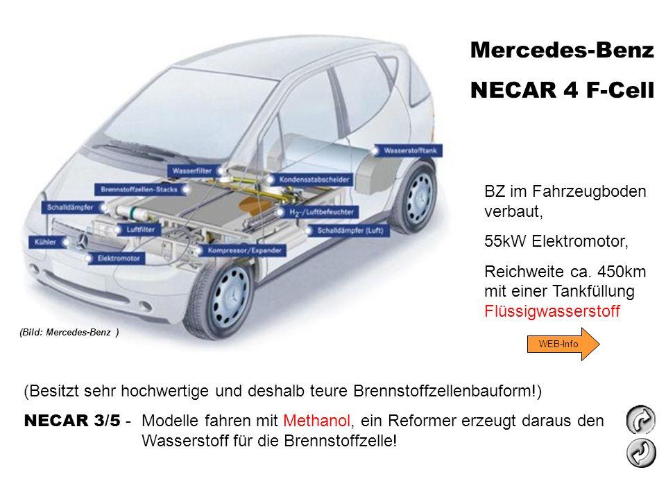 Mercedes-Benz NECAR 4 F-Cell BZ im Fahrzeugboden verbaut, 55kW Elektromotor, Reichweite ca. 450km mit einer Tankfüllung Flüssigwasserstoff (Besitzt se