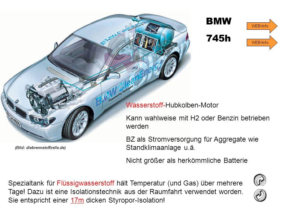 BMW 745h Wasserstoff-Hubkolben-Motor Kann wahlweise mit H2 oder Benzin betrieben werden BZ als Stromversorgung für Aggregate wie Standklimaanlage u.ä.