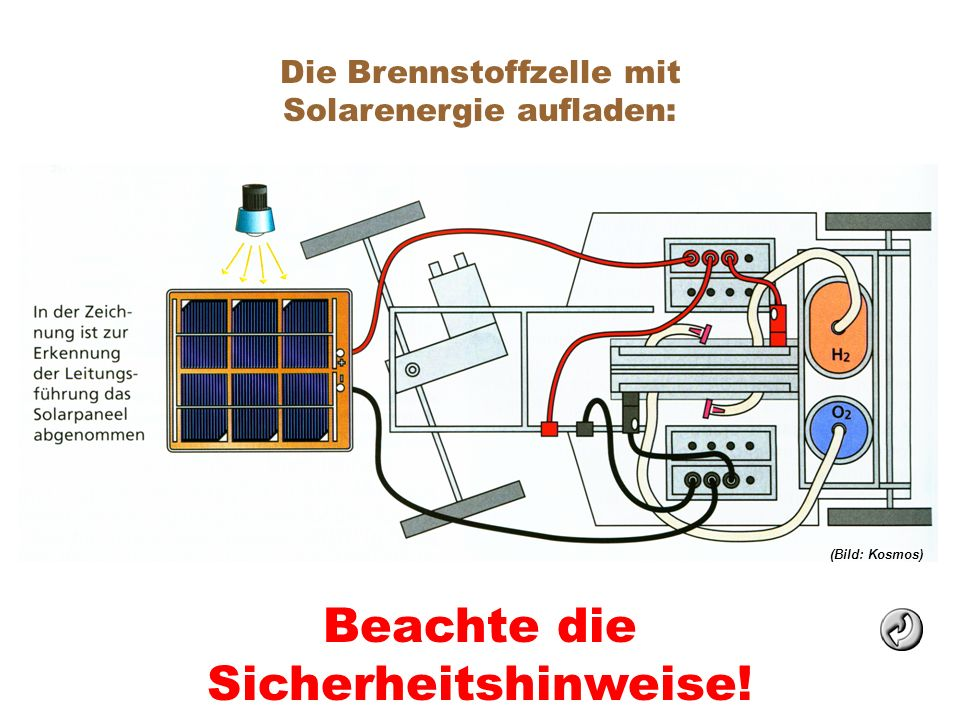 Technische Daten: Maße: (Länge / Breite /Tiefgang): 56m / 7,0m / 6,0m Höhe über Zentralaufbau: 11,5m Einsatzverdrängung: 1.450 t Überwasser, 1.830 t getaucht Antrieb: Brennstoffzelle/Batterien (außenluftunabhängig); 3.120 kW Geschwindigkeit: 12 kn über Wasser, 20 kn getaucht Besatzung: 27 Mann Druckkörper: antimagnetischer Stahl Fahrmotor: Permasyn-Motor Brennstoffzellenanlage: 9 Module Fahrbatterie: Spannungshub 300 - 600 V Geräuscharmer Skew-Back-Propeller Quelle:www.mariengymnasium.eu) (Bild: diebrennstoffzelle.de) (Bild: U 31 verlässt seinen Heimathafen in Eckernförde (Quelle: © 2010 Bundeswehr / Thomas Lerdo/Außenstelle Kiel)) Deutsche Marine U-Boot-Klasse 212A WEB-Info Strategische Vorteile durch die Brennstoffzelle: Kein Batterieaufladen über Dieselmotor – keine Geräuschortung Wegen der geringen Abwärme (max.