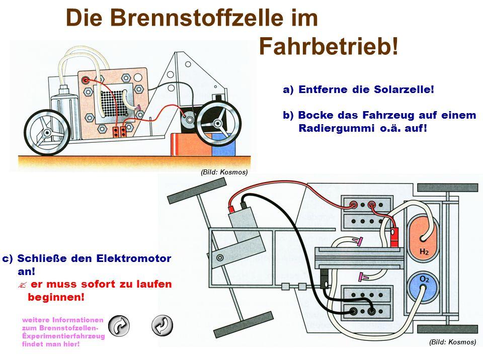 Die Brennstoffzelle im Fahrbetrieb! a)Entferne die Solarzelle! b) Bocke das Fahrzeug auf einem Radiergummi o.ä. auf! c) Schließe den Elektromotor an!